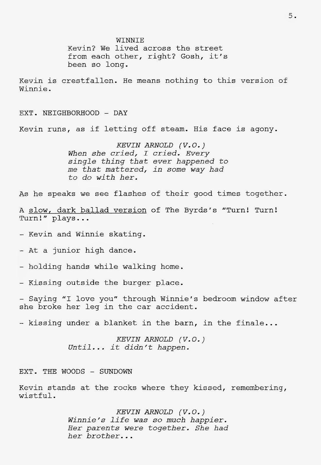 The Bitter Script Reader: April 2015