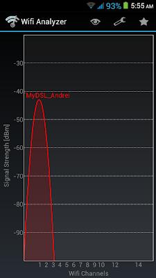 SKK Mobile Radiance WiFi Signal
