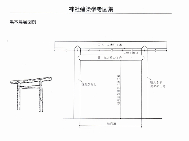the Carpentry Way: Japanese Gate Typology (31)