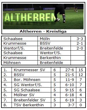 Altherren - Kreisliga