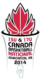Canada Basketball Nationals