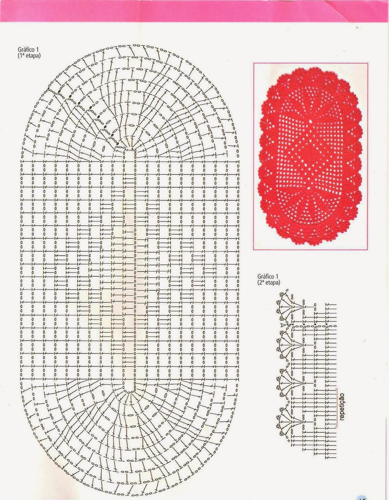Как связать крючком коврик фото и схемы