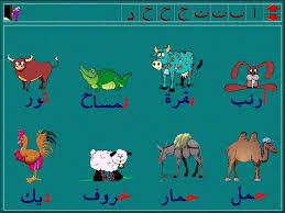 Kumpulan Contoh Percakapan Bahasa Arab Sehari-hari