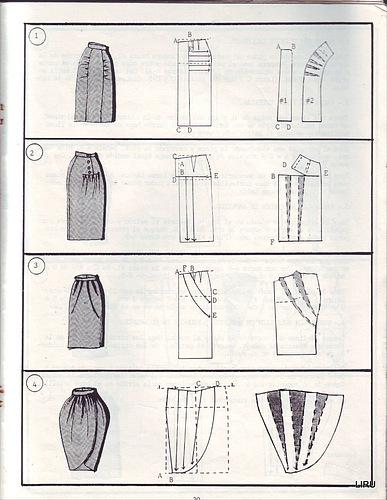 Юбка-тюльпан фото и выкройки