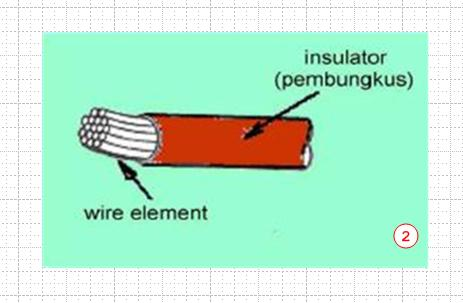 gb 2x gb 2x jpg sebutkan komponen komponen wiring harness at bakdesigns.co