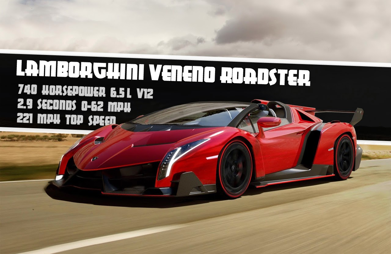 2015 Lamborghini Roadster Veneno with cool design and look stunning ...
