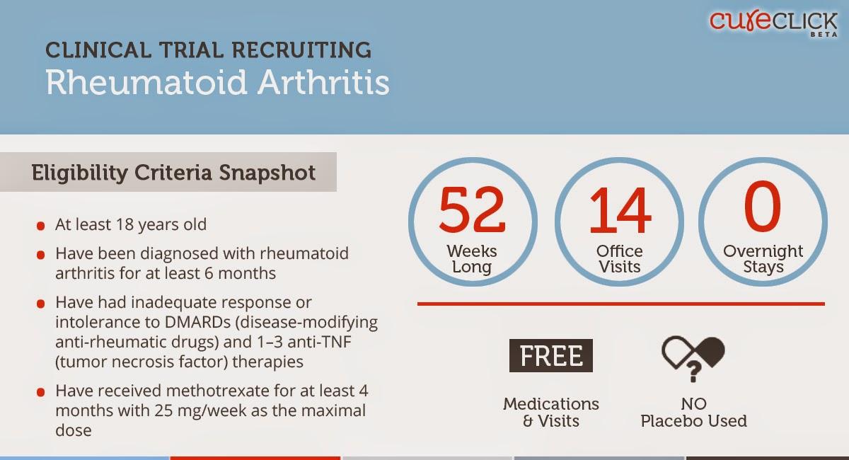 Rheumatoid Arthritis Trial on a Biosimilar