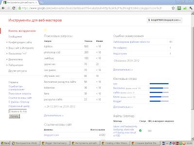 Инструменты вебмастеров