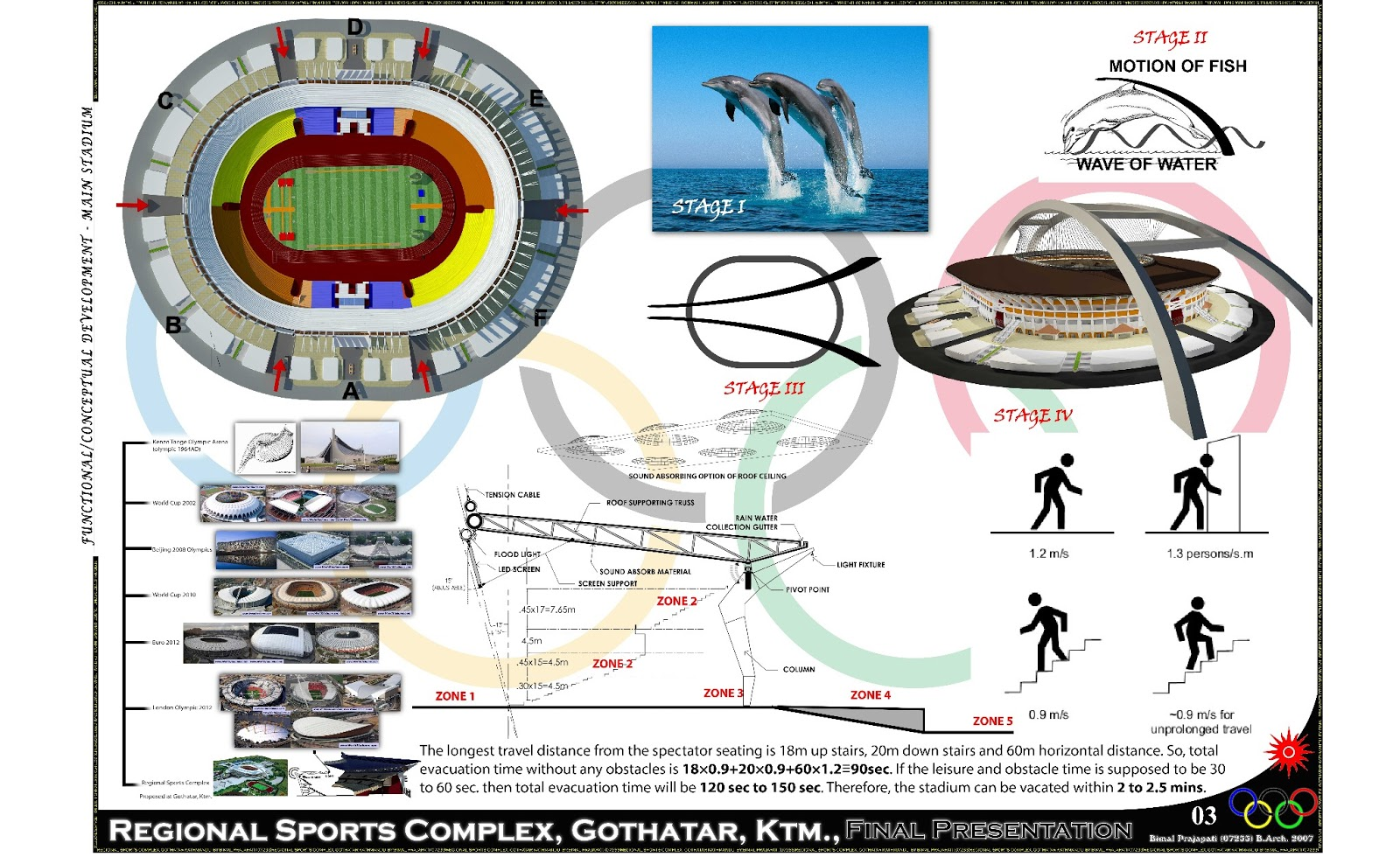 thesis on sports complex Get an answer for 'what are the disadvantages and advantages of sports(eg fame/overcompetitiveness) please list examples and detailed explaination tooif you could please also included useful website that i can refer too' and find homework help for other social sciences questions at enotes.