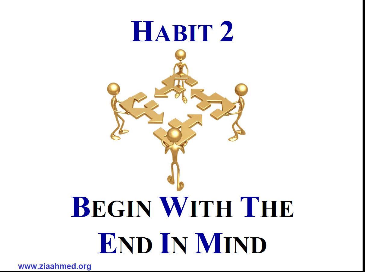 Career Guide 2020: 7 Habits of Successful People