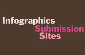 Infographic submission sites with high pr