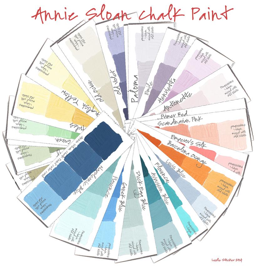 Color Palettes: Annie Sloan Chalk Paint Color Wheel