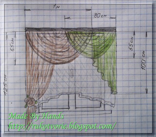 Выкройка штор для кухни