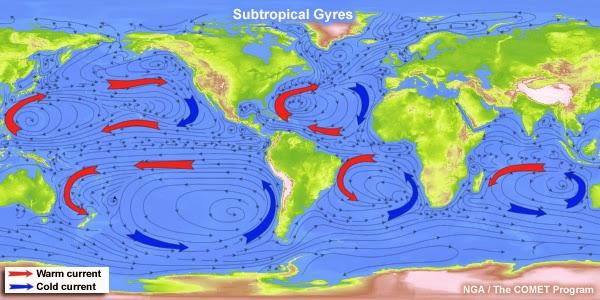 Giros oceânicos subtropicais
