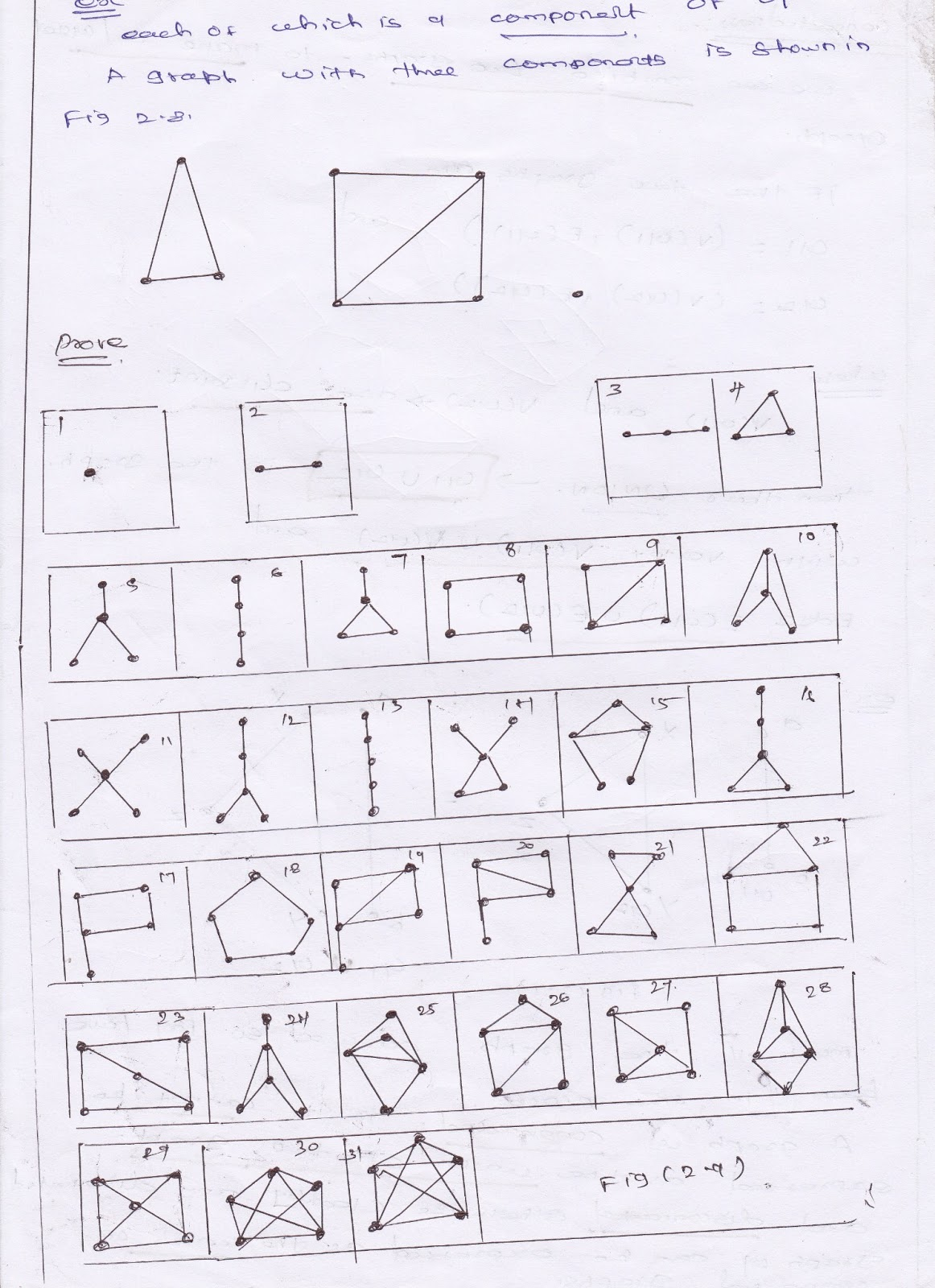 thesis on algebraic graph theory An introduction to algebraic graph theory rob beezer  branch of algebraic  graph theory  julia brown, 2008 reed college thesis.