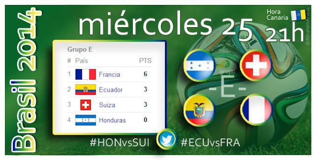 Honduras - Suiza (21.00h) Ecuador - Francia (21.00h) #Mundial2014 #Canarias