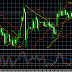 Accumulation/Distribution, A/D Indicator free download - forex trading strategies - expert for MetaTrader 4