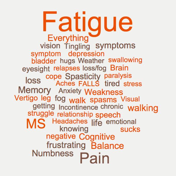 ms fatigue Gallery