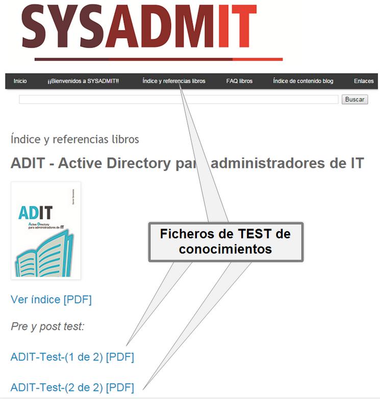Localización ADIT - Test de conocimientos