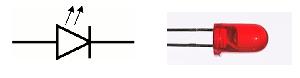 Simbol dan Bentuk fisik LED