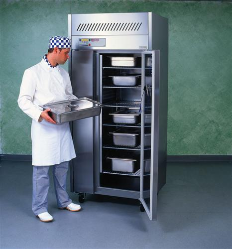 Industrial Kitchen Hire: Food Tech In Plain English
