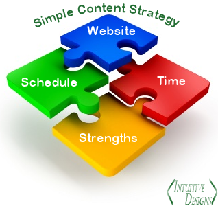 Create A Simple Content Strategy