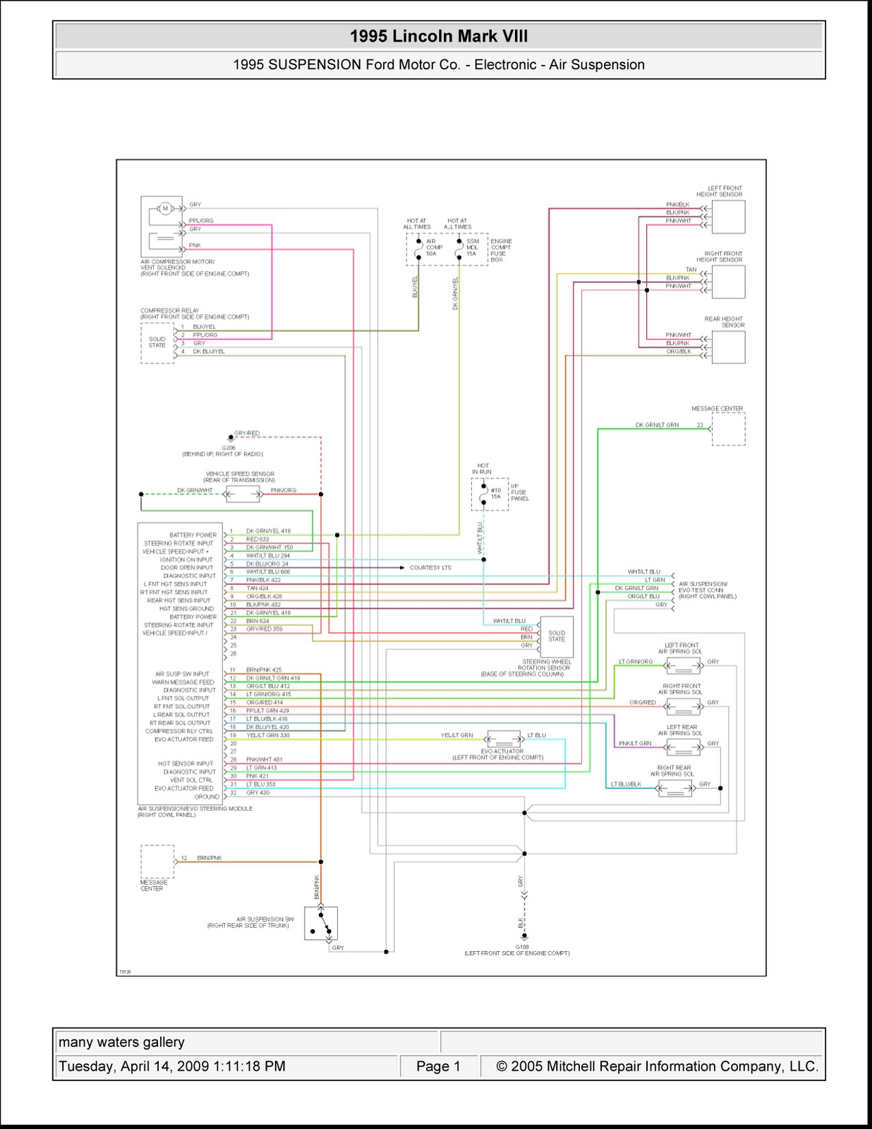 June 2011 Schematic Wiring Diagrams Solutions 1989 Lincoln Mark Vii Diagram 1995 Viii Electronic Air Suspension