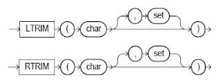 Sintaxis de las funciones PLSQL LTRIM y RTRIM