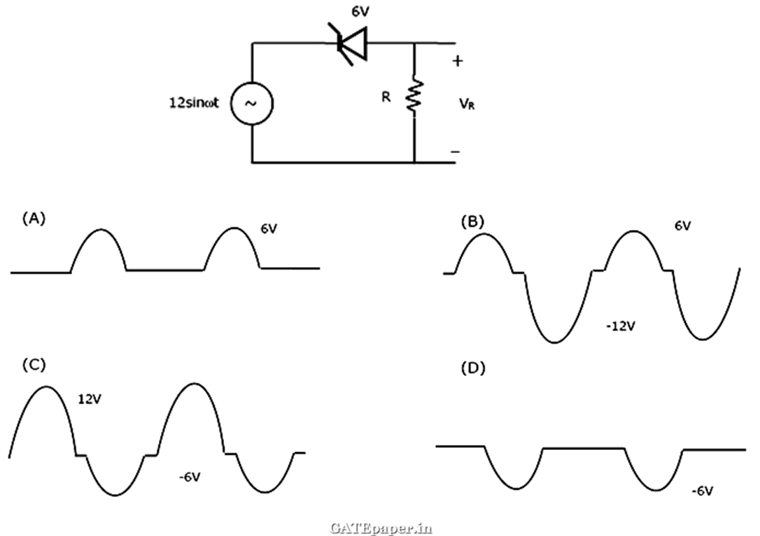 Gate 2019 Previous Solutions Video Lectures For Free Zener Breakdown Phenomen In Semiconductor Junction Diode The Circuit Shown Below Assume Is Ideal With A Voltage Of 6 Volts Waveform Observed Across R