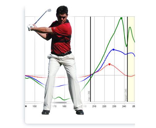 fitness golf
