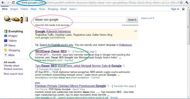 Hasil SERP Google - SEO Dasar Google