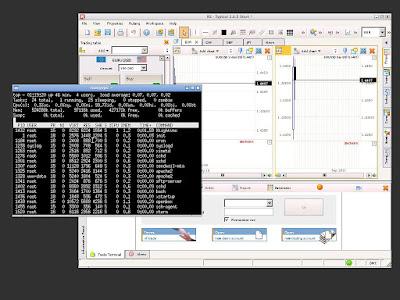 rumus ubuntu memory cpu top output
