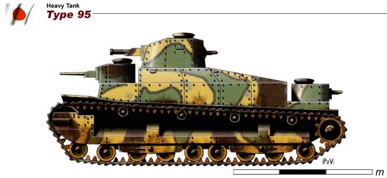 танка,компоновочная схема