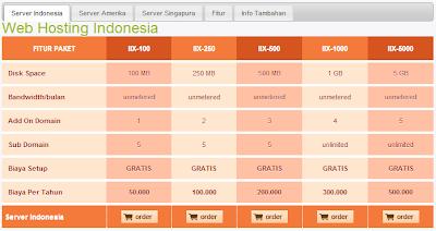 RajaWebHost RajaNya Web Hosting Murah Indonesia
