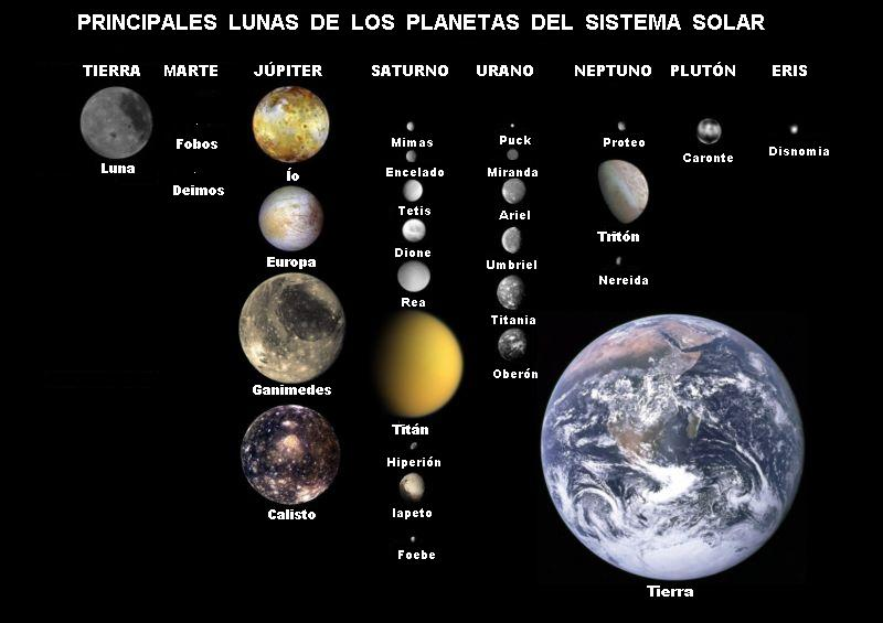 external image Lunas.jpg