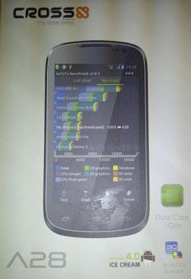 Cross A28, Spesifikasi, Harga, Hp Android ICS Dual-Core, Fitur Lengkap, Harga Di Bawah Satu Jutaaan
