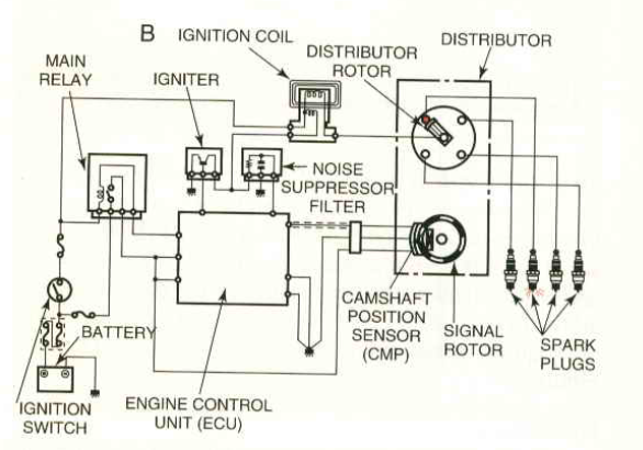 all about ignition system