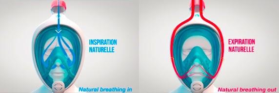 easybreath mask untuk snorkeling