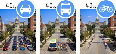 photo showing the amount of road space saved by bus and by bicycle - compared to car driving