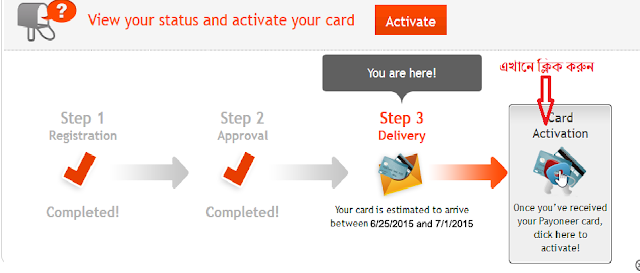Card Activation, Card Activ,