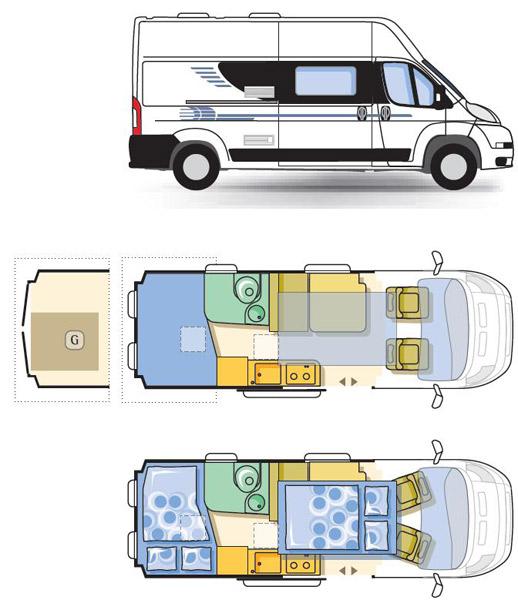 le camping car passe partout quel mod le de camping car dois je choisir. Black Bedroom Furniture Sets. Home Design Ideas