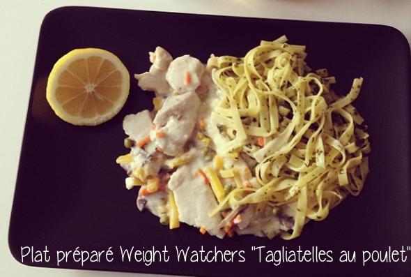 Régime Weight Watcher (ww)  Maigrir  Perdre du poids rapidement