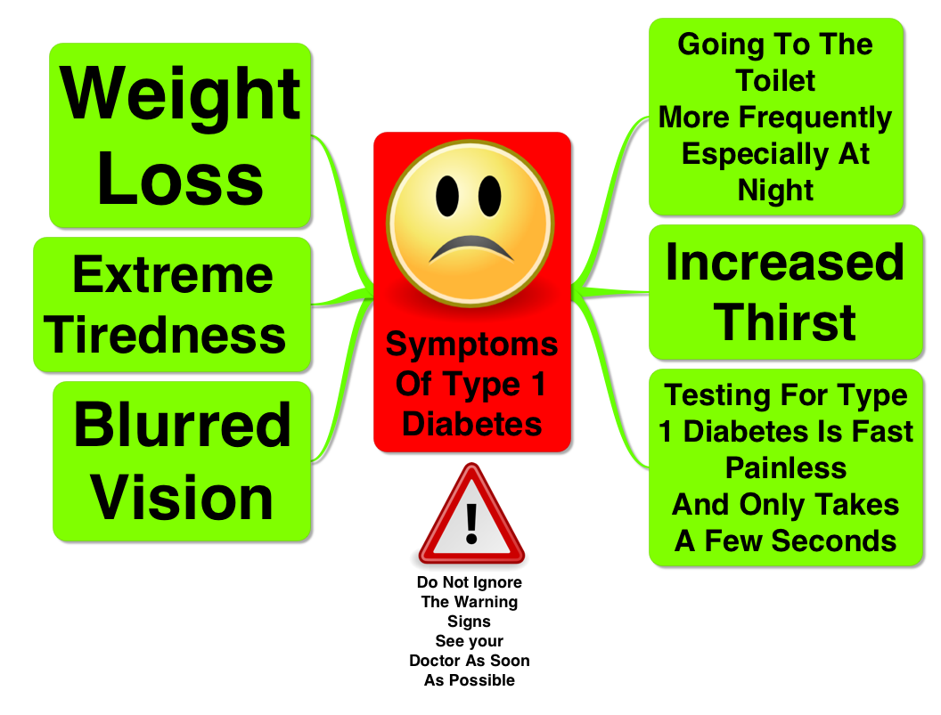 diabetes type 1 symptoms nhs