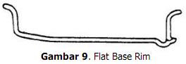 Flat Base Rim