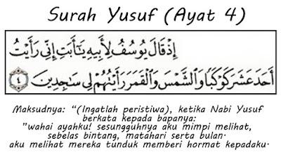 SURAH YUSUF , AYAT 4