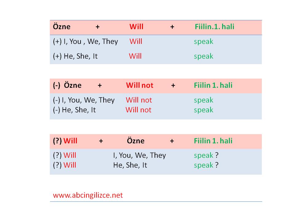 Önek nedir, anlamı ve İngilizcedeki kullanımı nedir