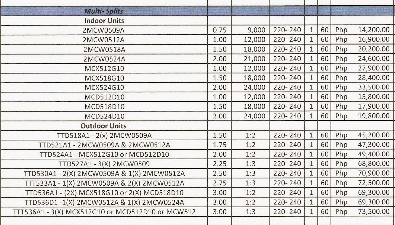 Aircon New  Koppel Aircon Price List