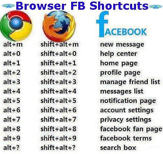 Mozilla Firefox Free Download Cnet