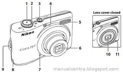 Nikon coolpix L24 Layout (1)
