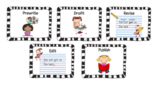 4 steps of the writing process Steps in the writing process and steps in the reading process learn with flashcards, games, and more — for free.